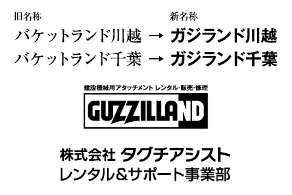 guzzilland0401